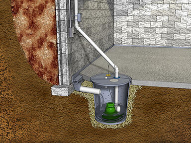sump pump repair alexandria va