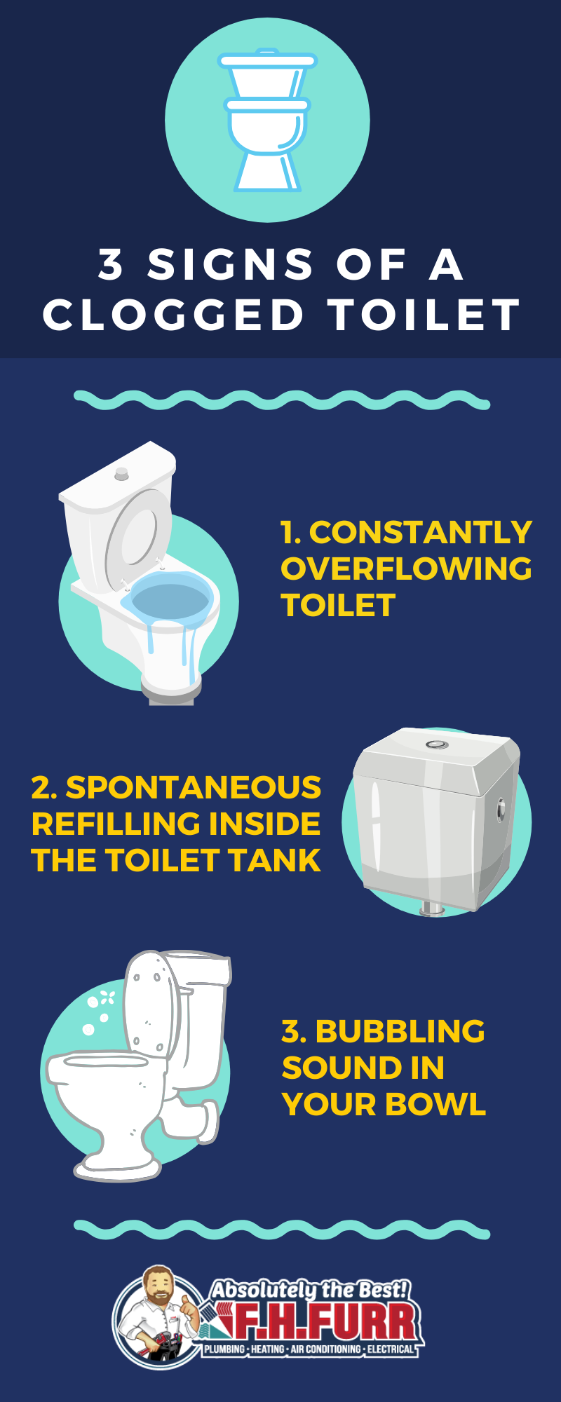3 signs of a clogged toilet-2