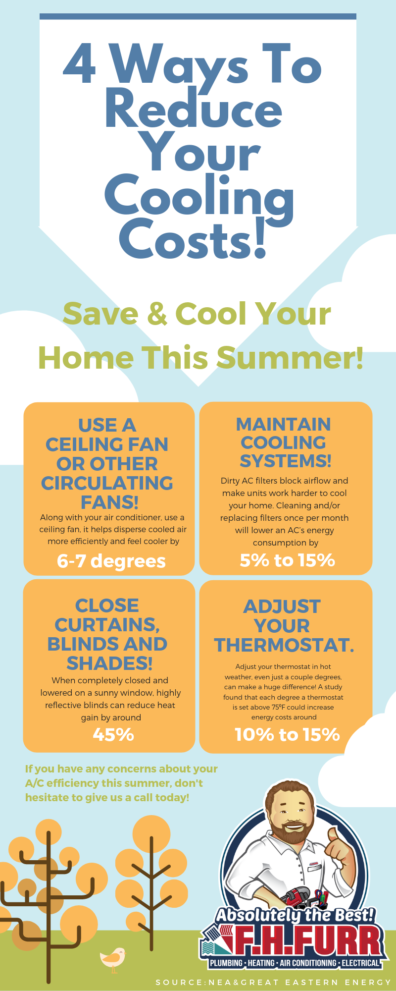4 Ways To Reduce Your Cooling Costs! MAY
