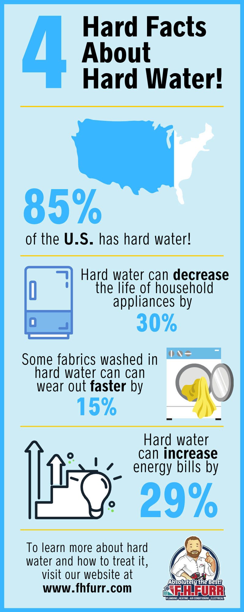 4 hard facts about hard water