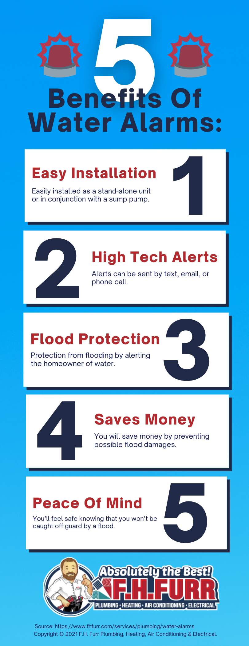 5 Benefits of Water Alarms