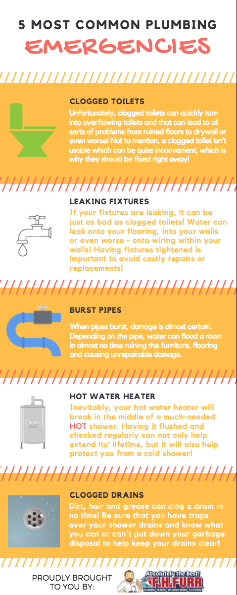 5 Common Plumbing Emergencies.png