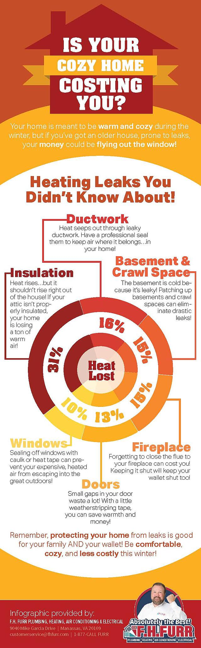 electrical safety northern virginia