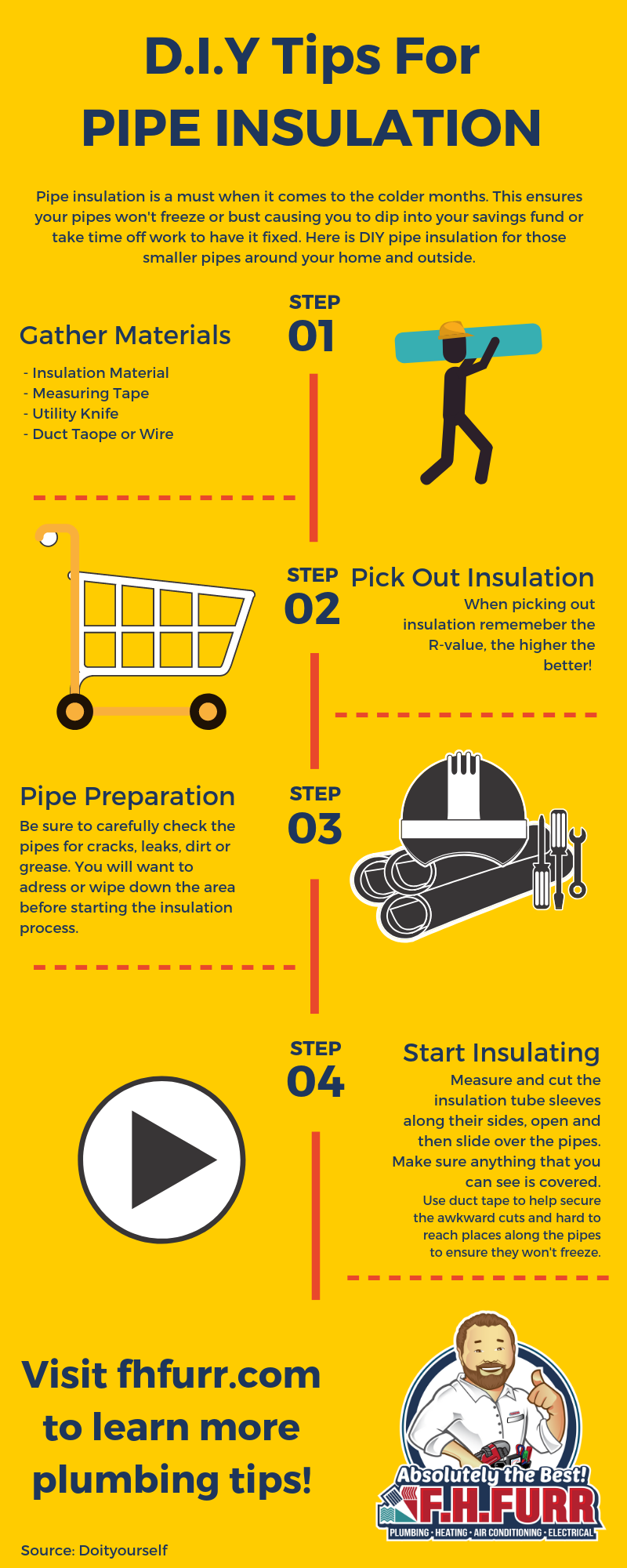 D I Y PIPE INSULATION