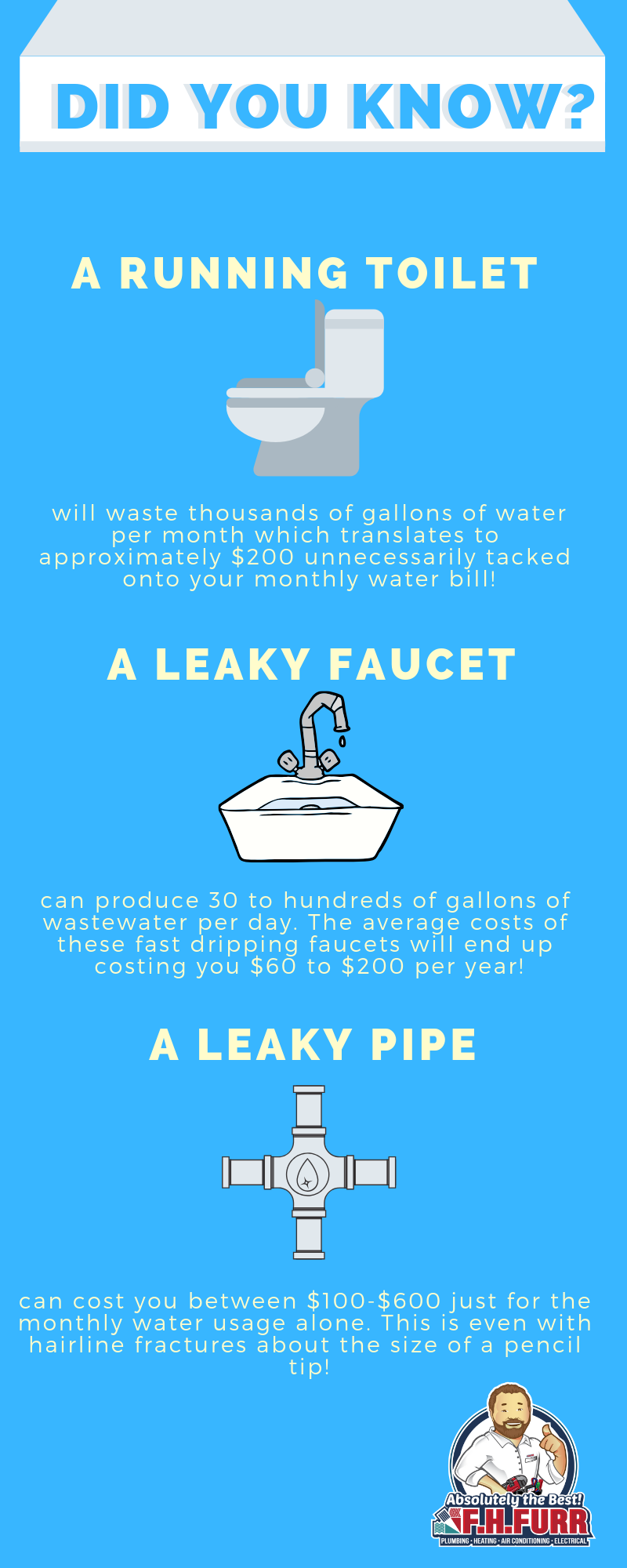 Did you know- plumbing