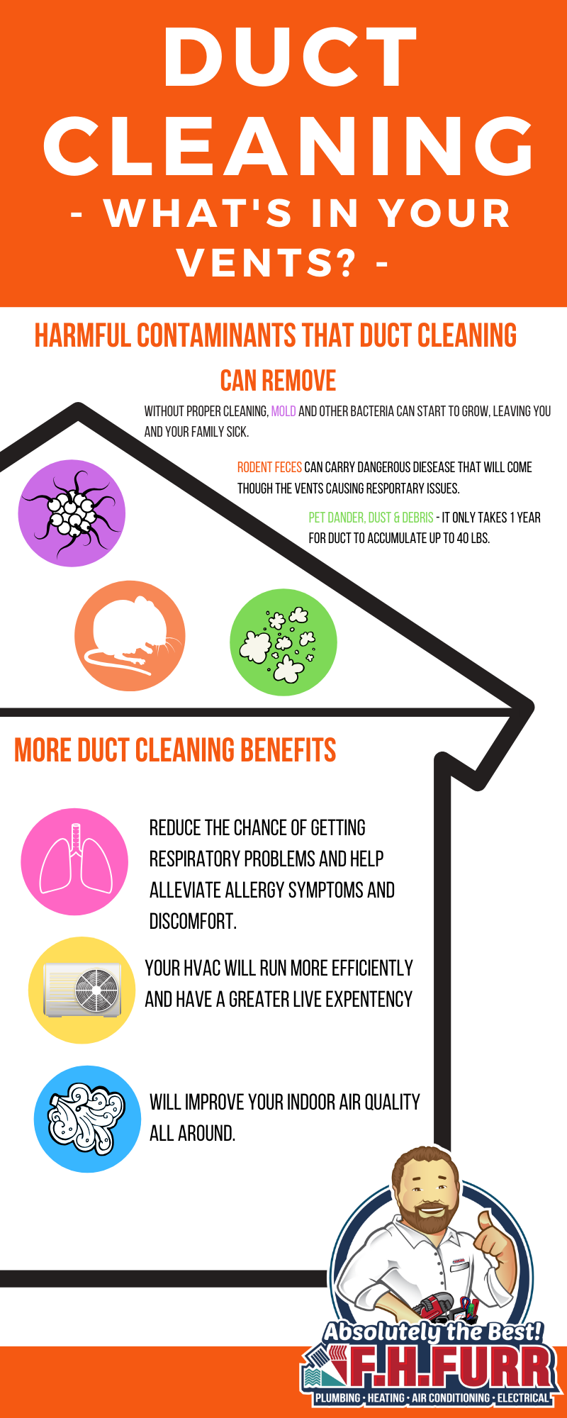 Duct cleaning - Whats in Your vents? -