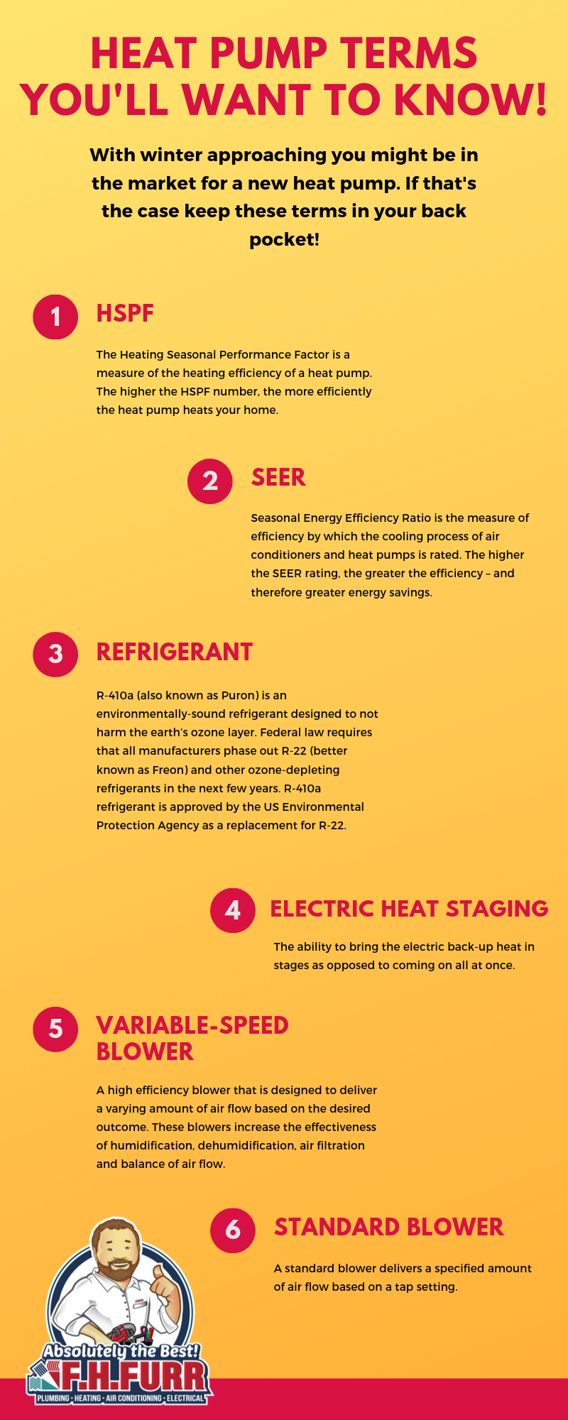 Heat pump terms youll want to know!