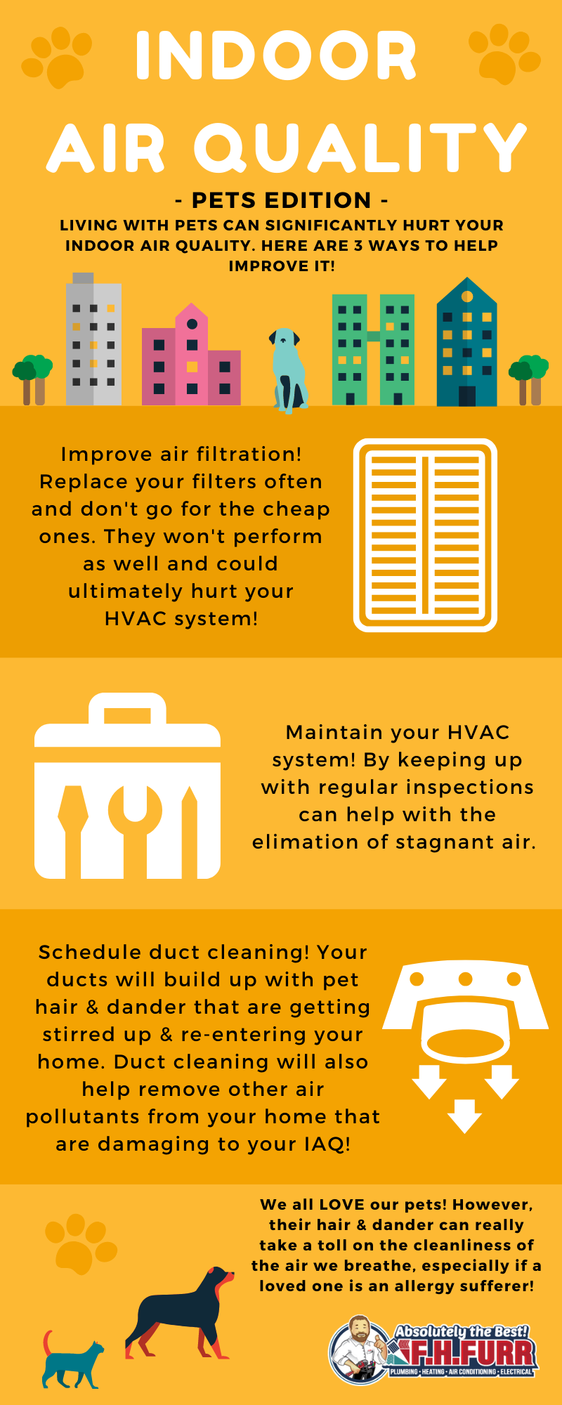 Indoor Air quality-2