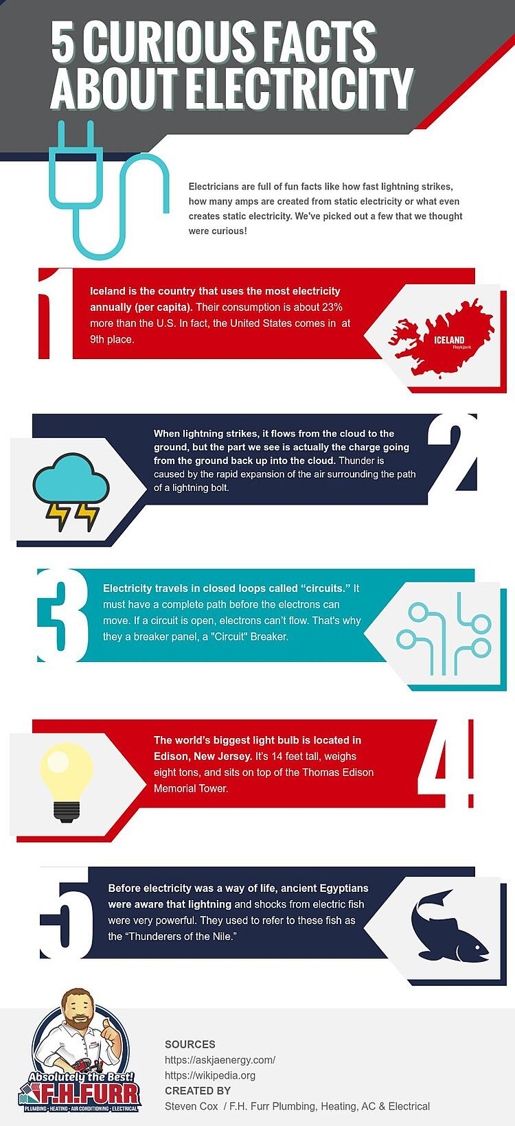 5-Curious-Facts-About-Electricity.jpg