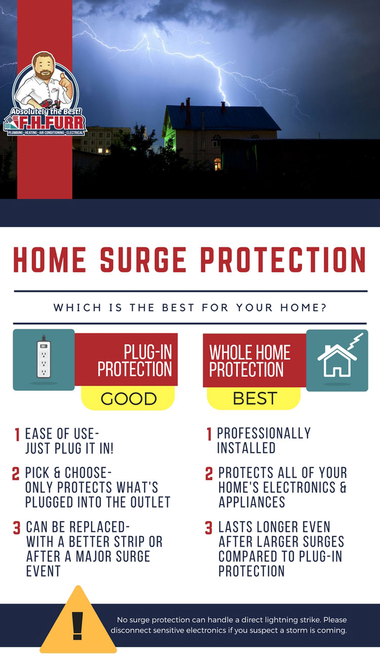Home-Surge-Protection.jpg