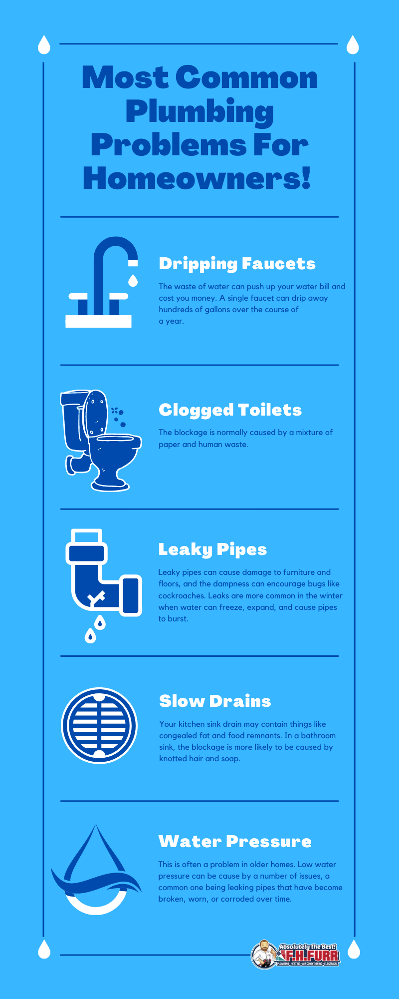 Most Common Plumbing Problems For Homeowners!