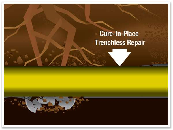 National Harbor Trenchless Sewer Line Repair
