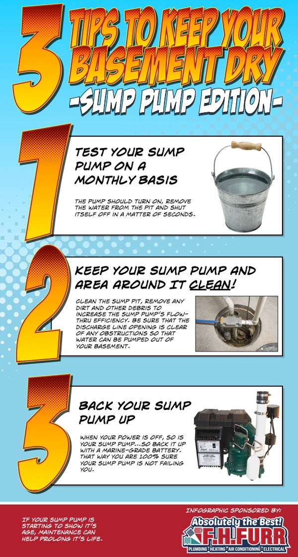 6-6 - 3-Tips-For-Dry-Basement-_Sump-Pump-Edition.jpg