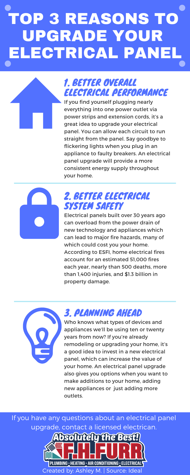 Top 3 Reasons To Upgrade Your Electrical Panel  (1)