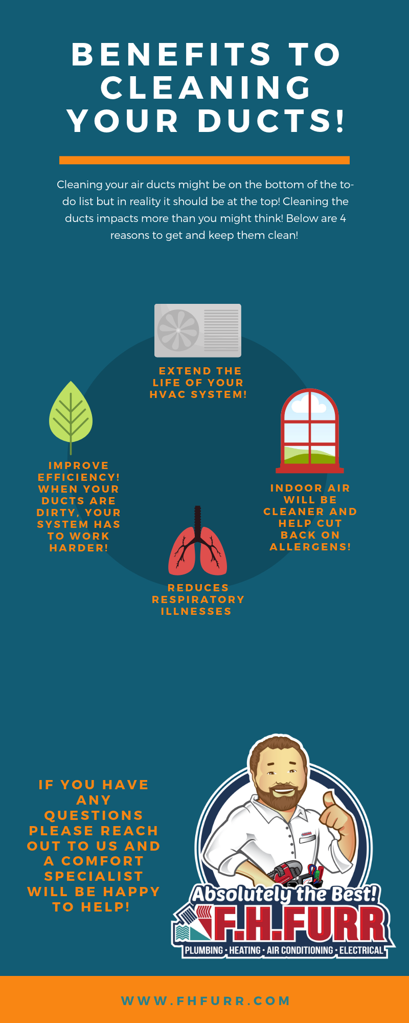 benefits to cleaning your ducts!