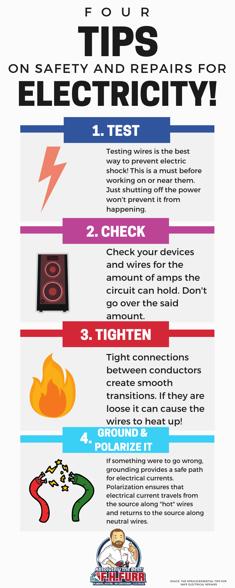 four electricity tips